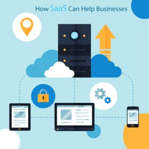 How SaaS can help businesses